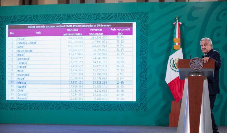 Presidente destaca cifra récord en aplicación de dosis contra COVID-19 en un día; vacunación ayuda a reducir mortalidad, afirma