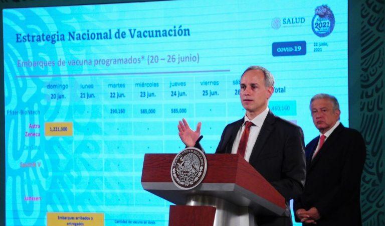 Casos COVID-19 aumentan 9% en México y podrían seguir al alza: López-Gatell